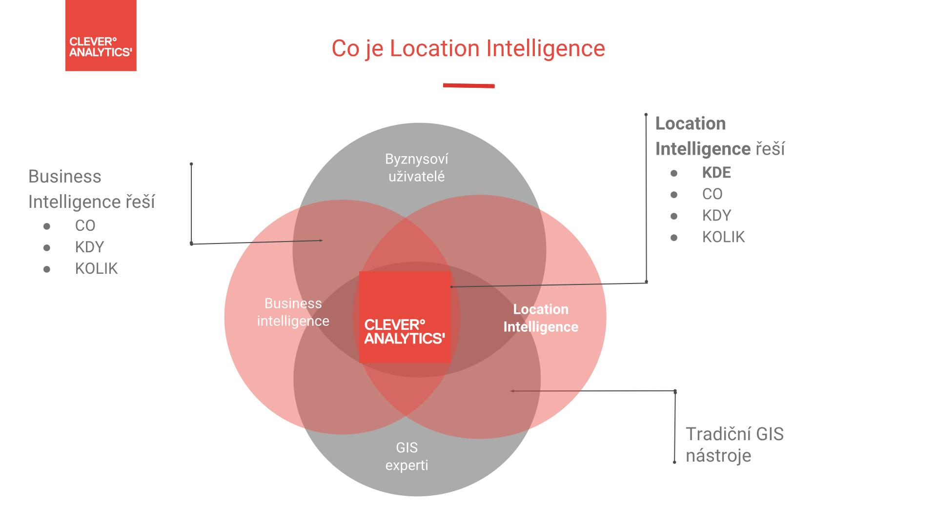CleverAnalytics_location-intelligence